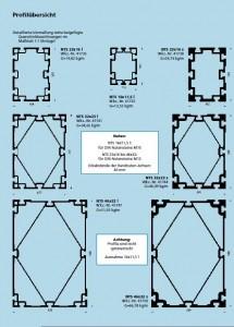 nts - aluminium profil